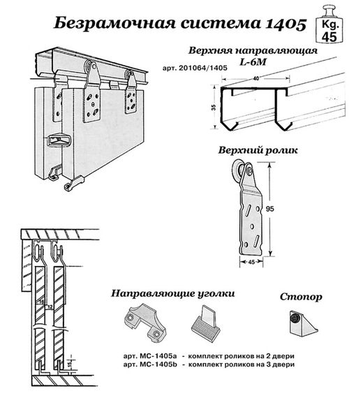 komplektuyushhie_dlya_shkafov_05
