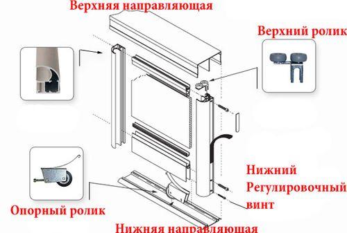 montazh_i_kreplenie_04