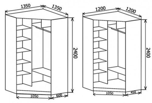 Размеры углового шкафа