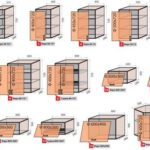 Есть ли стандартные размеры шкафа: основные параметры