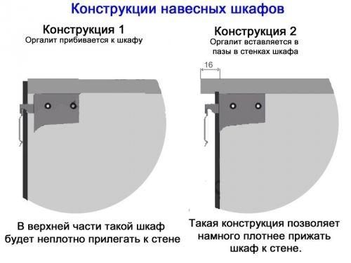 kak_povesit_kuxonnye_shkafy_6